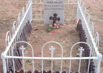 Annie Bailey 15/06/1888 - 18/10/1898